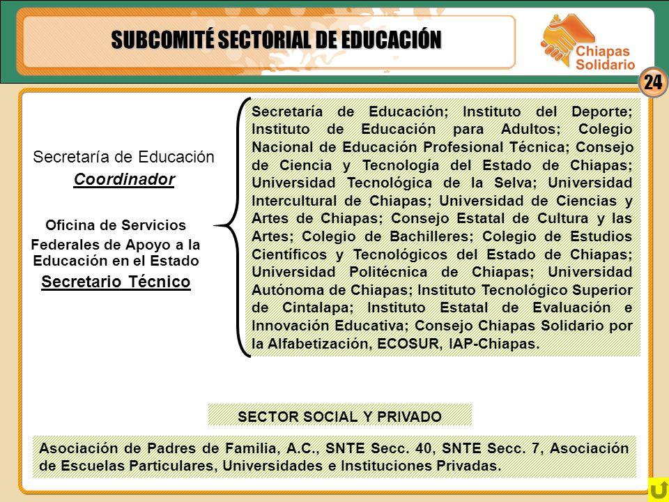 24 Secretaría de Educación Coordinador SUBCOMITÉ SECTORIAL DE EDUCACIÓN Oficina de Servicios Federales de Apoyo a la Educación en el Estado Secretario