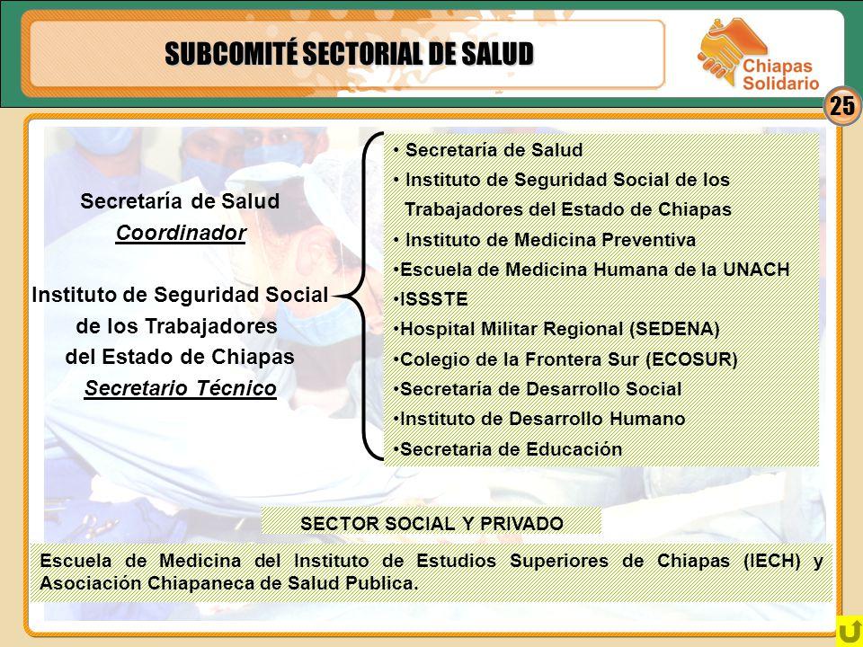 25 SUBCOMITÉ SECTORIAL DE SALUD Secretaría de Salud Coordinador Instituto de Seguridad Social de los Trabajadores del Estado de Chiapas Secretario Téc