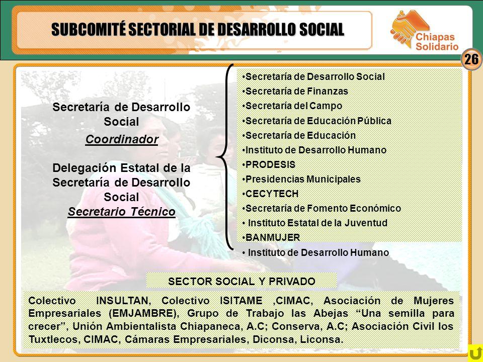 26 Secretaría de Desarrollo Social Coordinador Delegación Estatal de la Secretaría de Desarrollo Social Secretario Técnico Secretaría de Desarrollo So