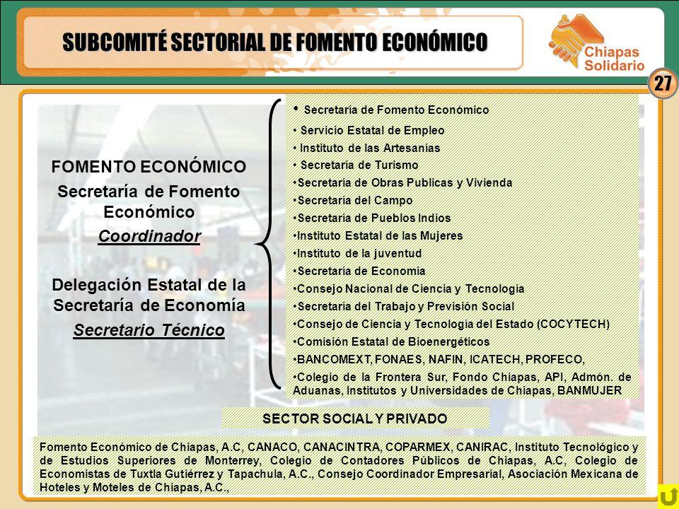 27 SUBCOMITÉ SECTORIAL DE FOMENTO ECONÓMICO FOMENTO ECONÓMICO Secretaría de Fomento Económico Coordinador Delegación Estatal de la Secretaría de Econo