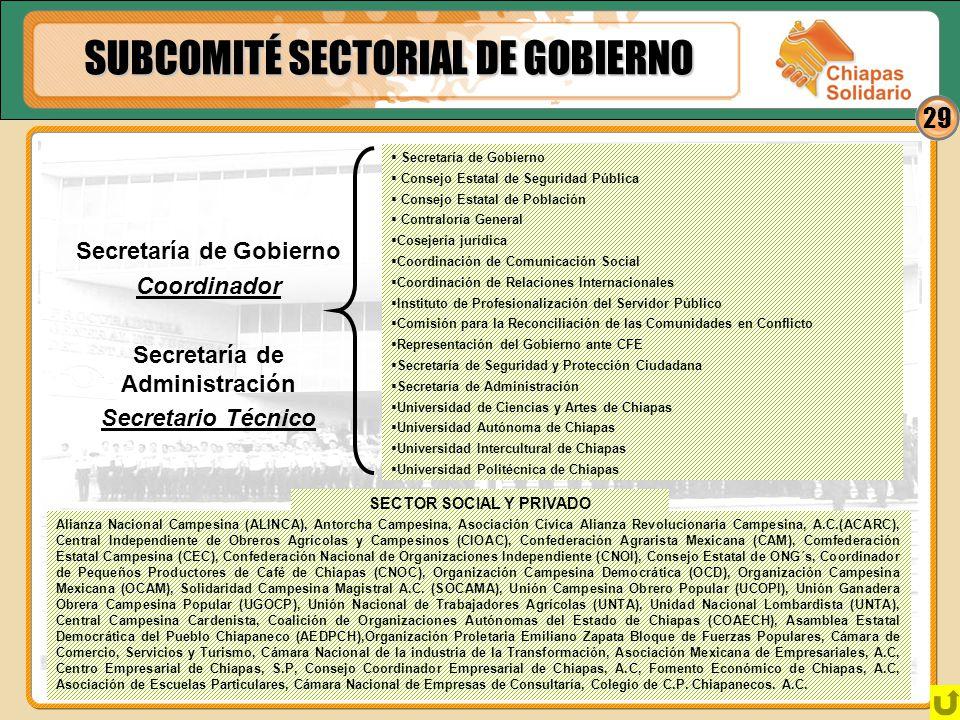 29 Secretaría de Gobierno Coordinador Secretaría de Administración Secretario Técnico Secretaría de Gobierno Consejo Estatal de Seguridad Pública Cons
