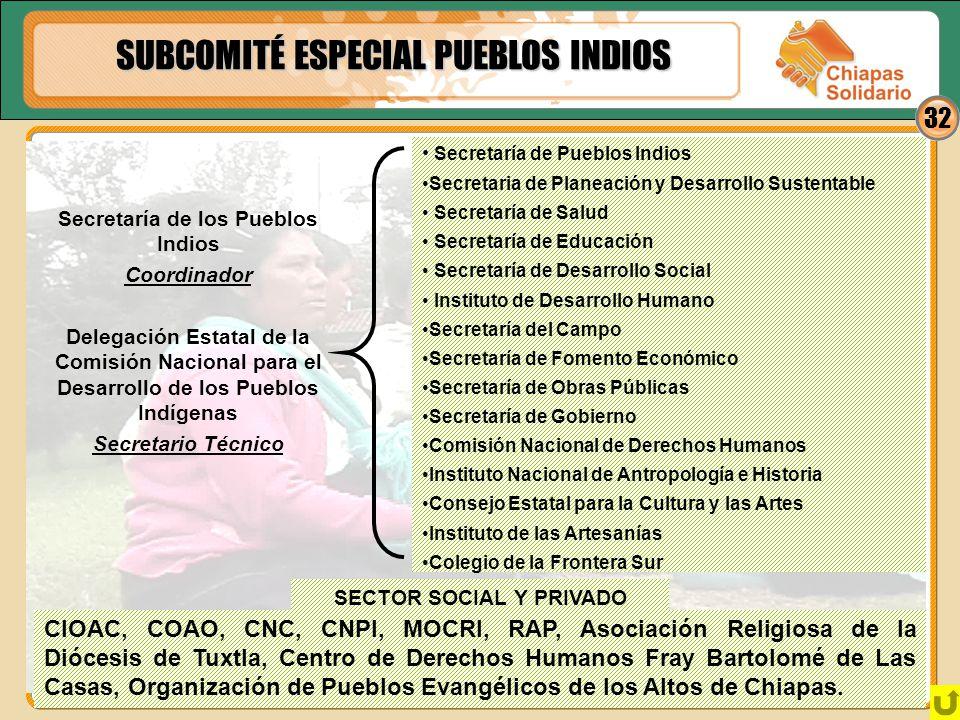32 SUBCOMITÉ ESPECIAL PUEBLOS INDIOS Secretaría de los Pueblos Indios Coordinador Delegación Estatal de la Comisión Nacional para el Desarrollo de los