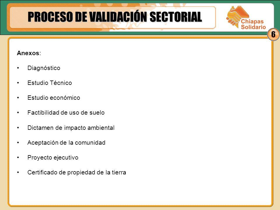 6 Anexos: Diagnóstico Estudio Técnico Estudio económico Factibilidad de uso de suelo Dictamen de impacto ambiental Aceptación de la comunidad Proyecto