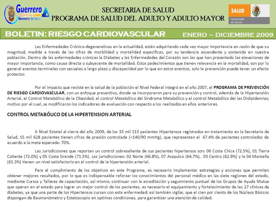ENERO – DICIEMBRE 2009 SECRETARIA DE SALUD PROGRAMA DE SALUD DEL ADULTO Y ADULTO MAYOR Las Enfermedades Crónico-degenerativas en la actualidad, están