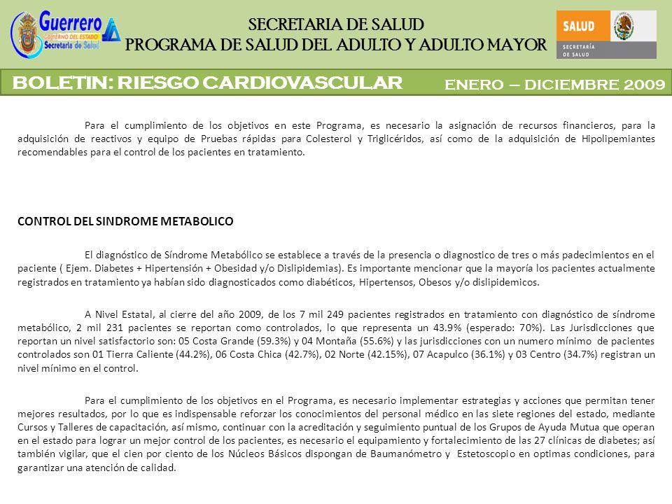 ENERO – DICIEMBRE 2009 SECRETARIA DE SALUD PROGRAMA DE SALUD DEL ADULTO Y ADULTO MAYOR CONTROL DEL SINDROME METABOLICO El diagnóstico de Síndrome Meta