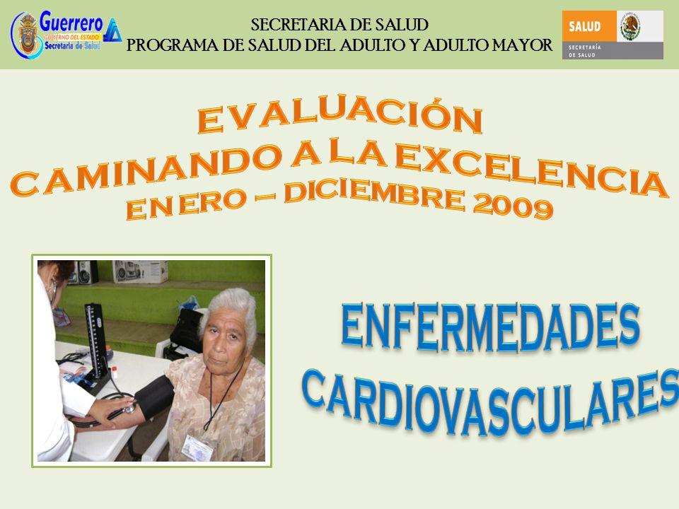 ENERO – DICIEMBRE 2009 SECRETARIA DE SALUD PROGRAMA DE SALUD DEL ADULTO Y ADULTO MAYOR BOLETIN: RIESGO CARDIOVASCULAR CONTROL METABOLICO DE LA HIPERTENSIÓN ARTERIAL ESPERADO: 70 % FUENTE: SIS 2009 1er NIVEL CALIDAD DE LA ATENCIÓN -CONTROL METABÓLICO TOTAL DE PACIENTES HIPERTENSOS CON TENSIÓN ARTERIAL MENOR A 140/90 mmHg, ENTRE EL TOTAL DE PACIENTES HIPERTENSOS REGISTRADOS EN TRATAMIENTO, POR 100.
