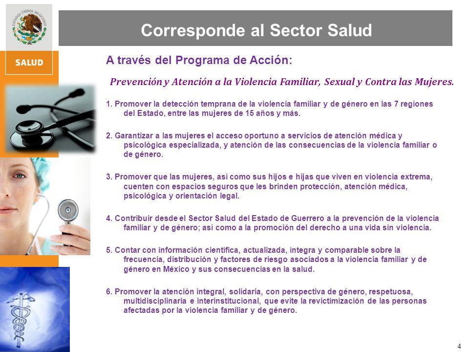 31/05/20145 Como se esta haciendo: Por lo que se esta capacitando al personal de salud y directivo sobre los procedimientos de detección y atención sistemática y suficiente a la violencia familiar, Sexual y de género.