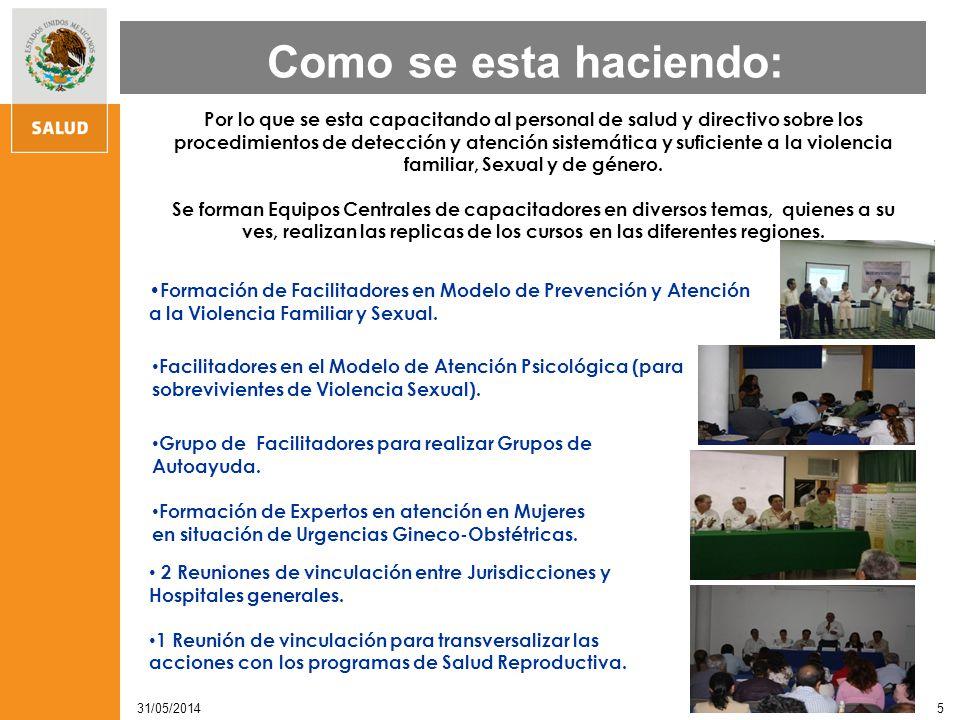 ACCIONES Y ACTIVIDADES Atención Médica Atención Psicológica Capacitaciones Talleres Conferencias Participaciones Sociales Programa de Prevención y Atención a la Violencia Familiar, Sexual y Contra las Mujeres.