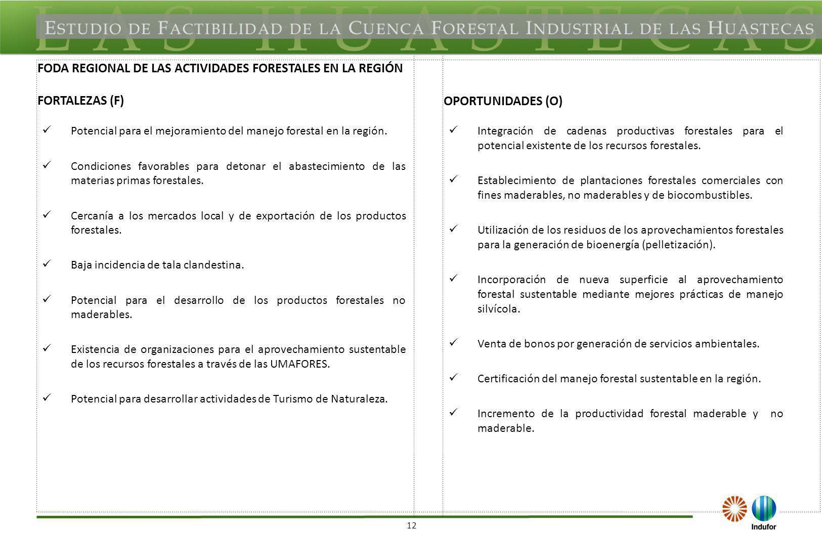 12 FODA REGIONAL DE LAS ACTIVIDADES FORESTALES EN LA REGIÓN FORTALEZAS (F) OPORTUNIDADES (O) Potencial para el mejoramiento del manejo forestal en la