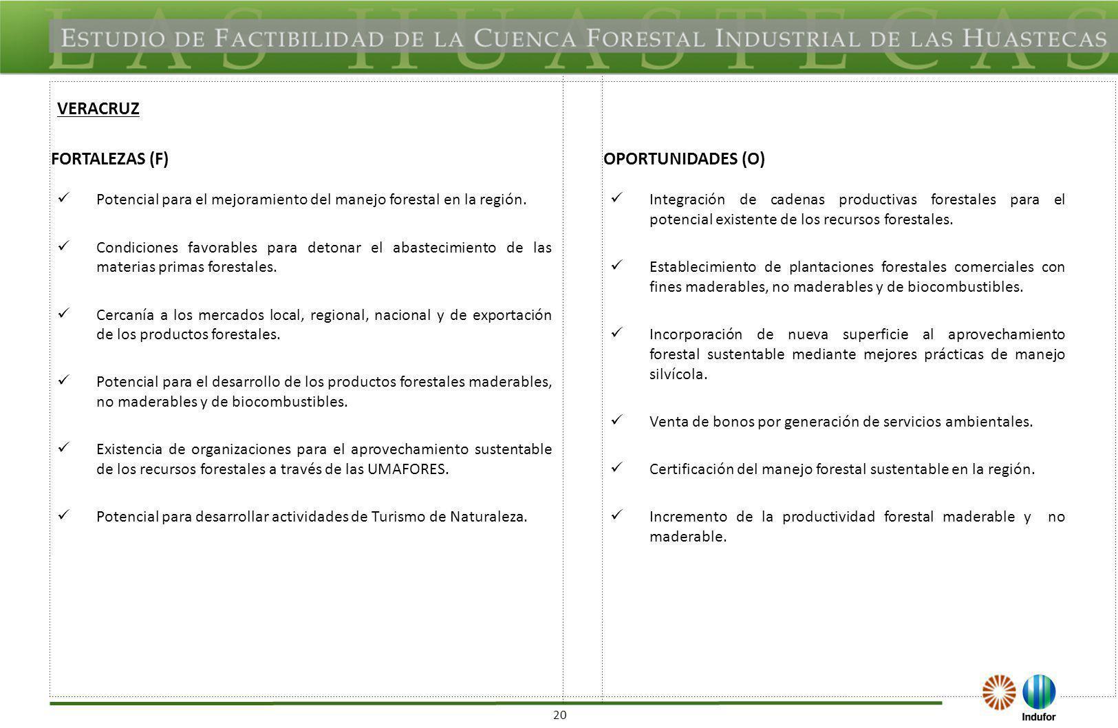 20 FORTALEZAS (F)OPORTUNIDADES (O) Potencial para el mejoramiento del manejo forestal en la región. Condiciones favorables para detonar el abastecimie