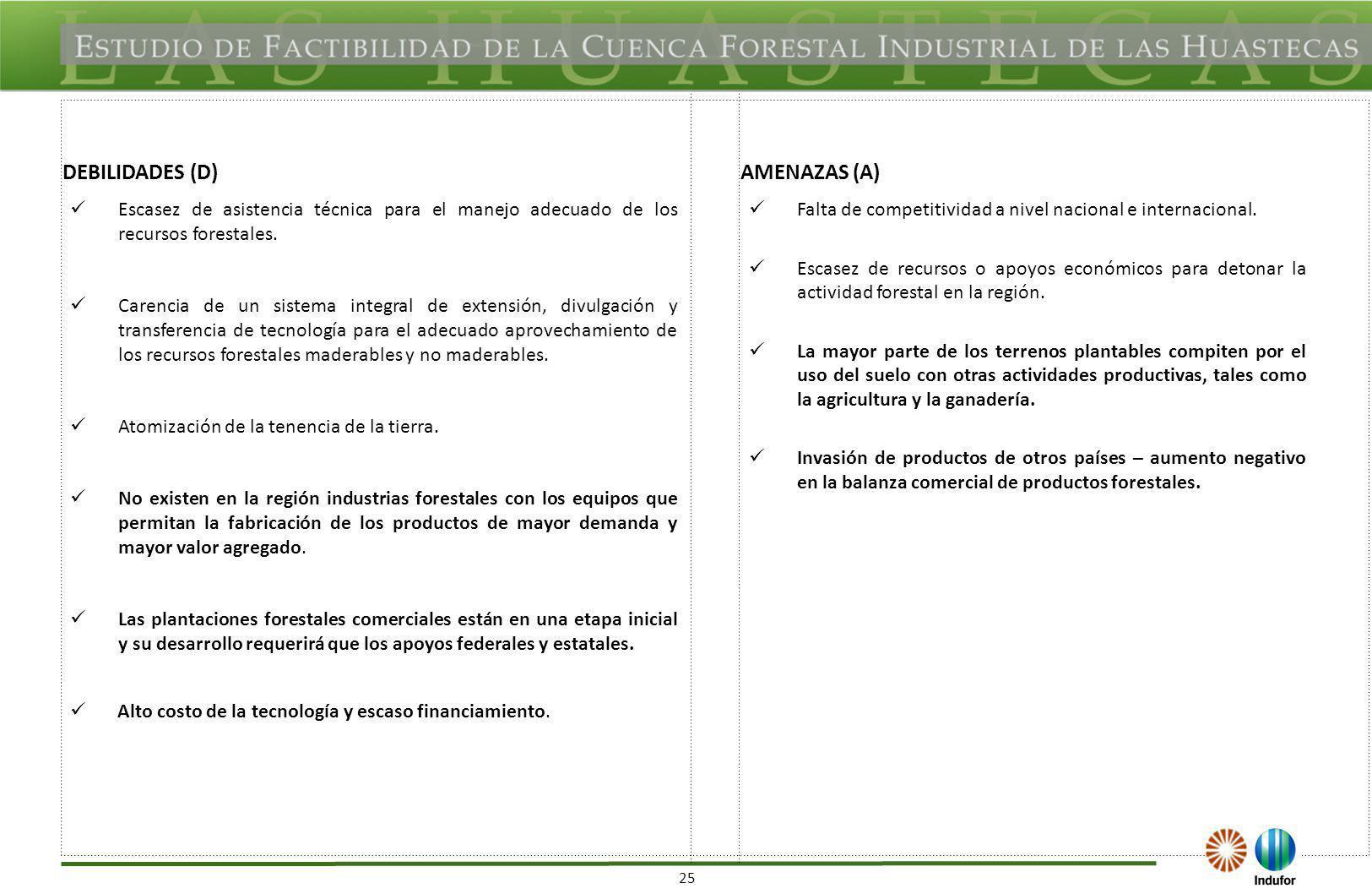 25 DEBILIDADES (D)AMENAZAS (A) Escasez de asistencia técnica para el manejo adecuado de los recursos forestales. Carencia de un sistema integral de ex