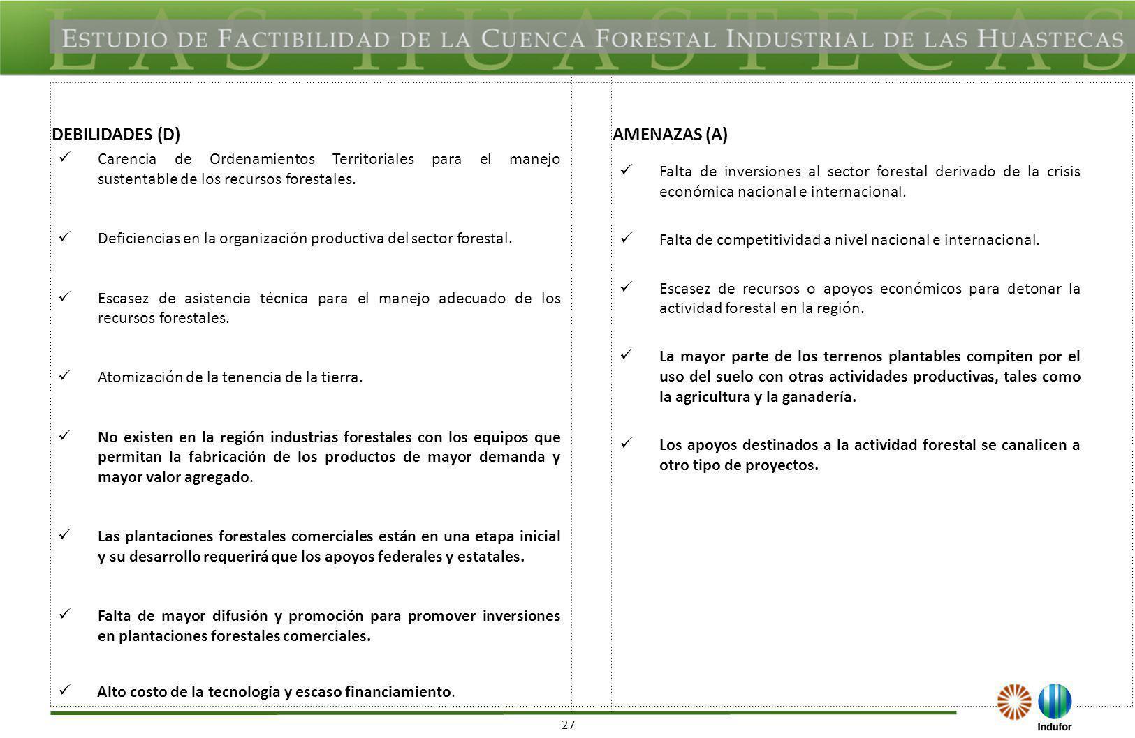 27 DEBILIDADES (D)AMENAZAS (A) Carencia de Ordenamientos Territoriales para el manejo sustentable de los recursos forestales. Deficiencias en la organ