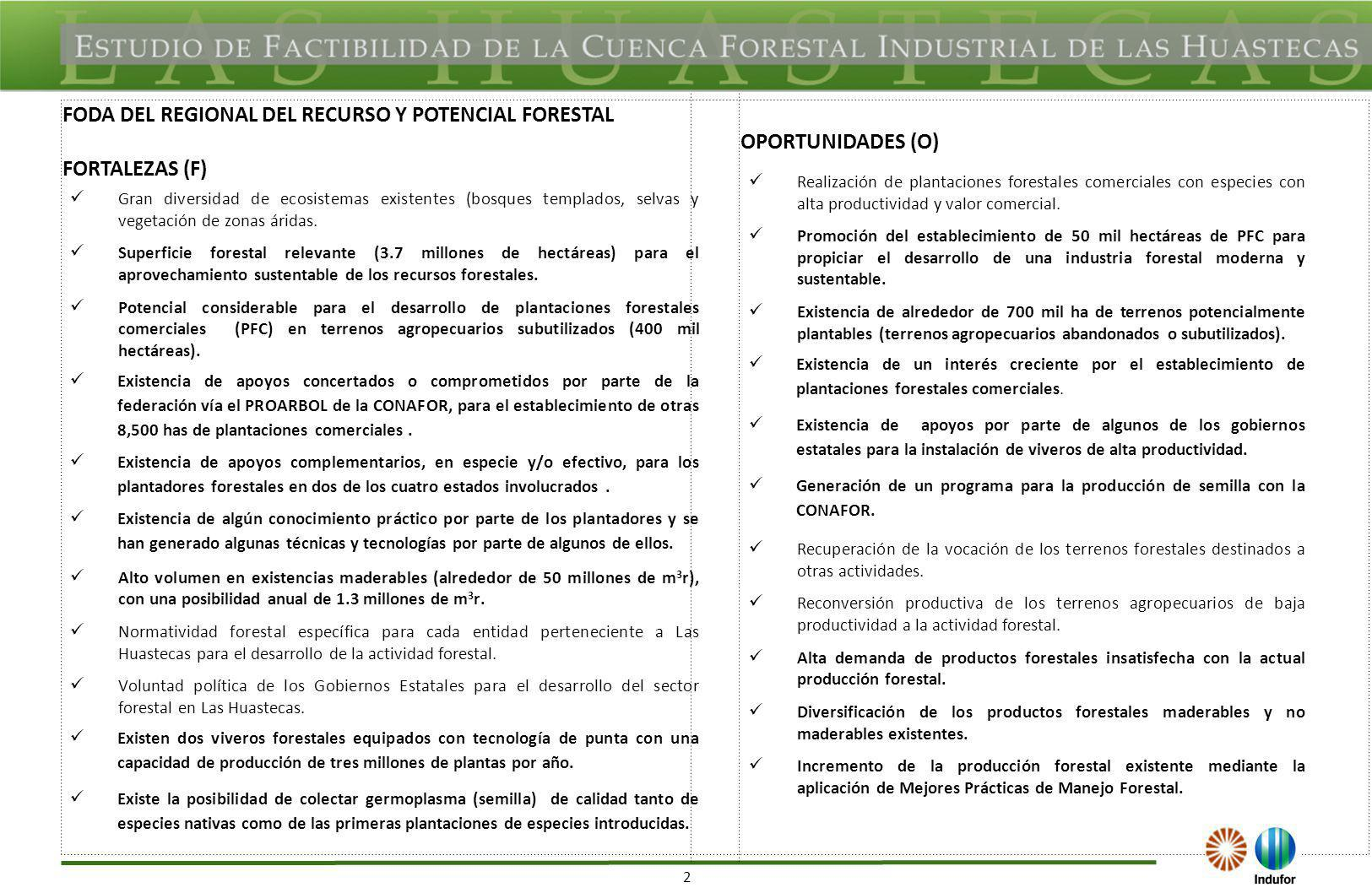 3 DEBILIDADES (D) AMENAZAS (A) Alta fragmentación en la tenencia de la tierra para el desarrollo de la actividad forestal.