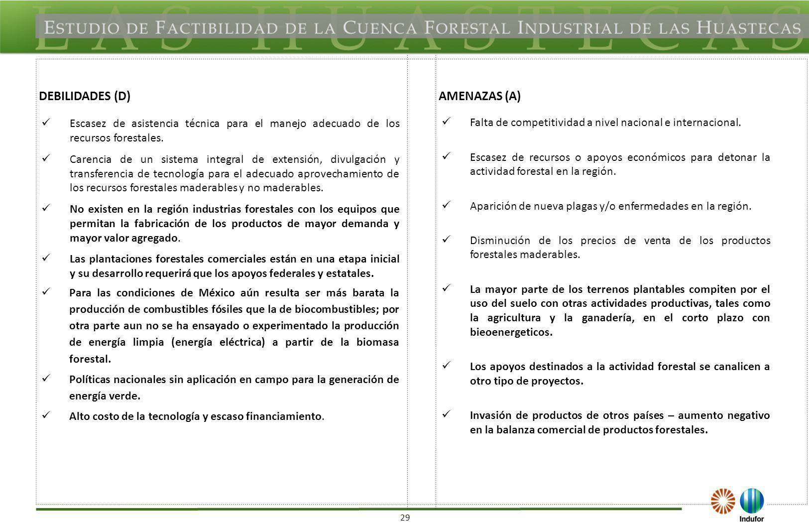 29 DEBILIDADES (D)AMENAZAS (A) Escasez de asistencia técnica para el manejo adecuado de los recursos forestales. Carencia de un sistema integral de ex