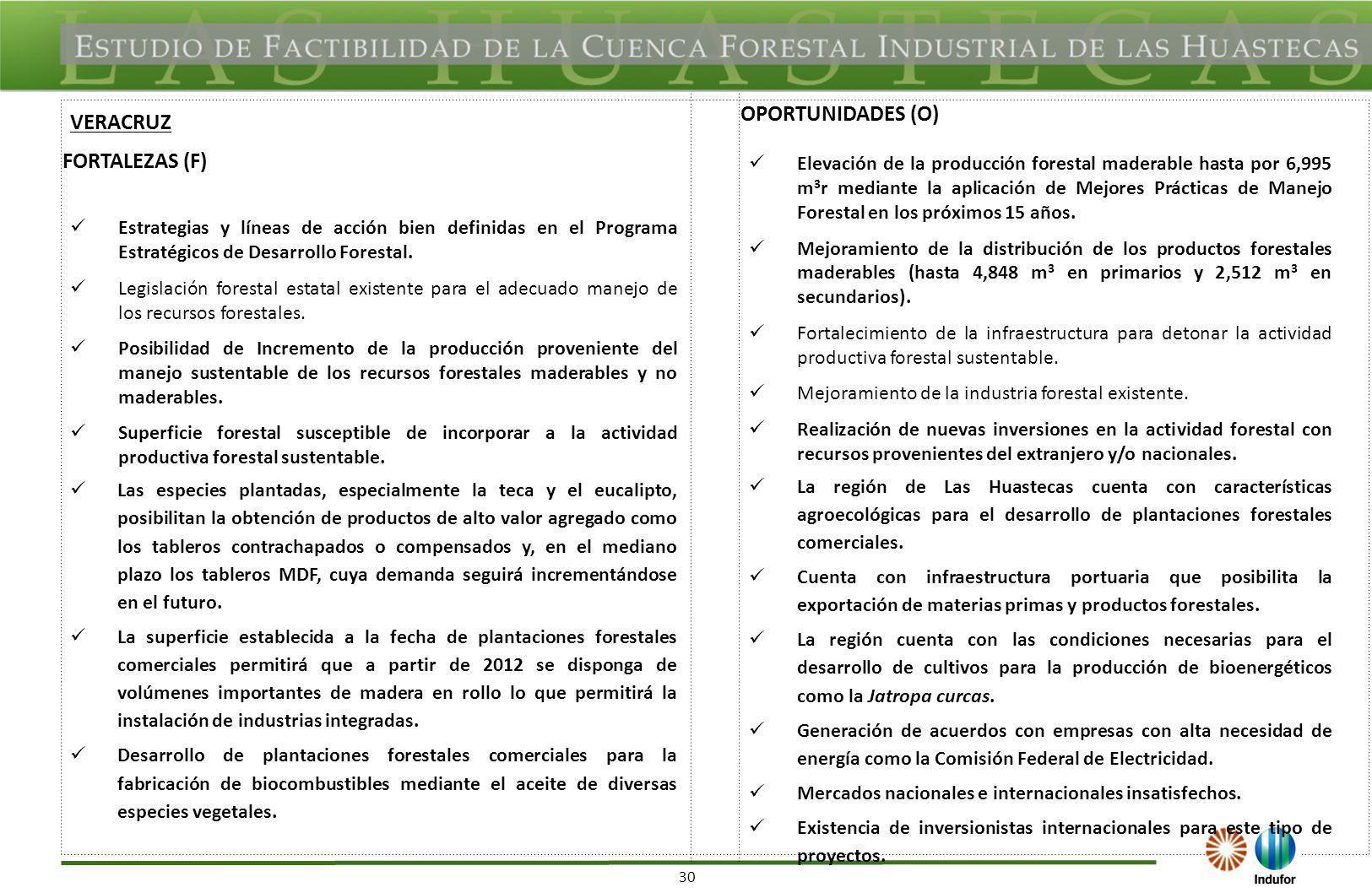30 FORTALEZAS (F) OPORTUNIDADES (O) Estrategias y líneas de acción bien definidas en el Programa Estratégicos de Desarrollo Forestal. Legislación fore