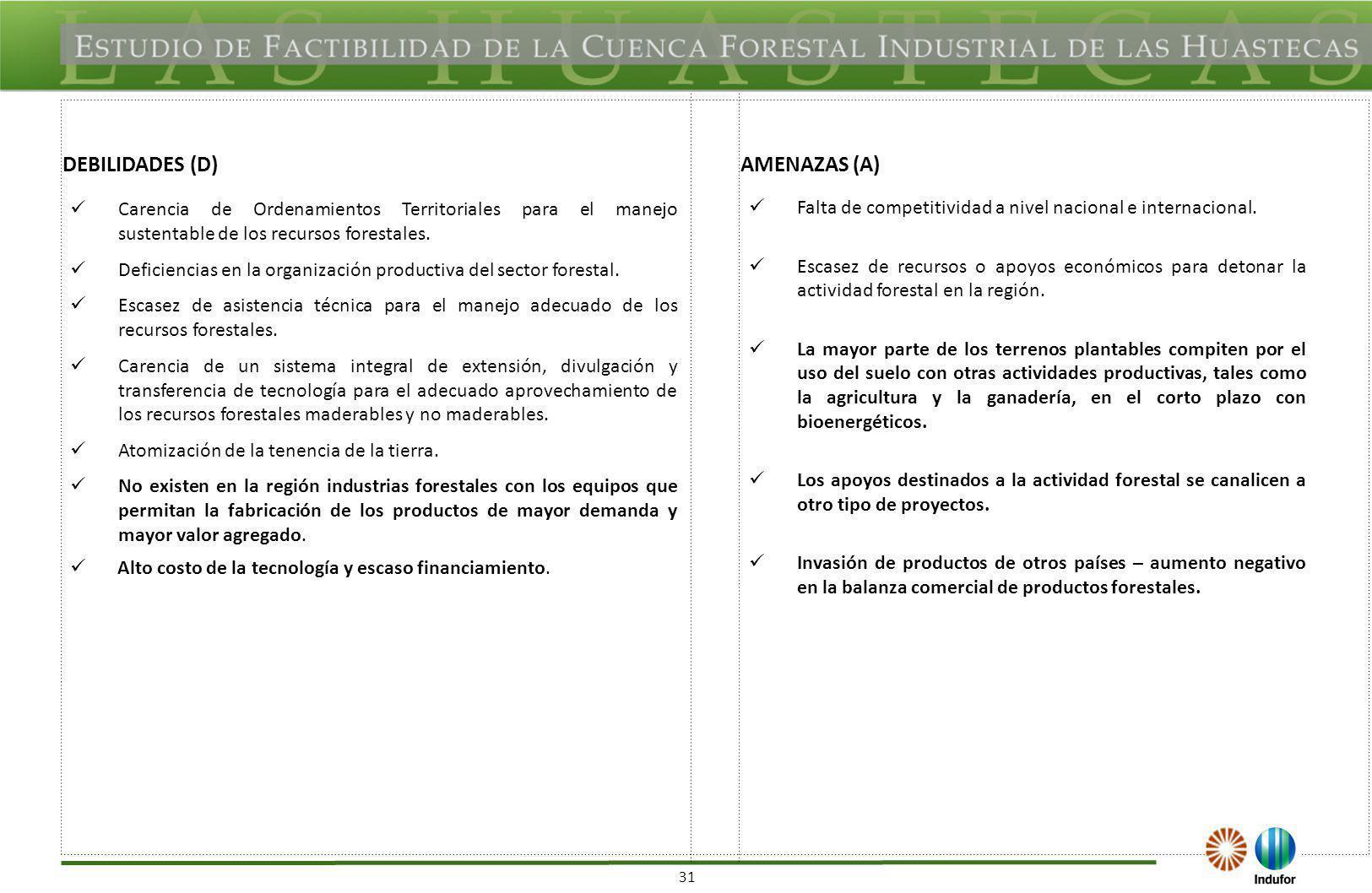 31 DEBILIDADES (D)AMENAZAS (A) Carencia de Ordenamientos Territoriales para el manejo sustentable de los recursos forestales. Deficiencias en la organ
