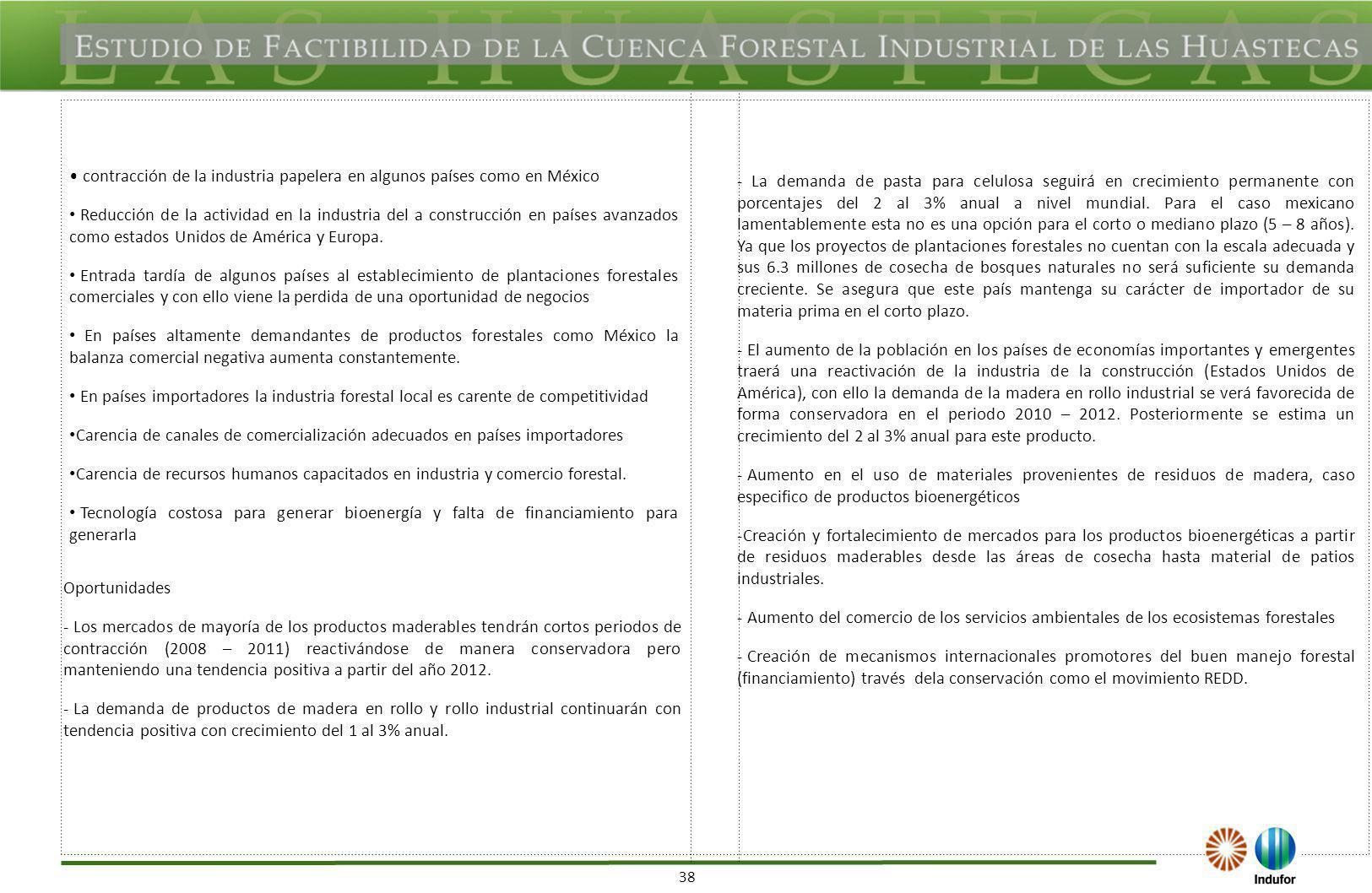 38 contracción de la industria papelera en algunos países como en México Reducción de la actividad en la industria del a construcción en países avanza