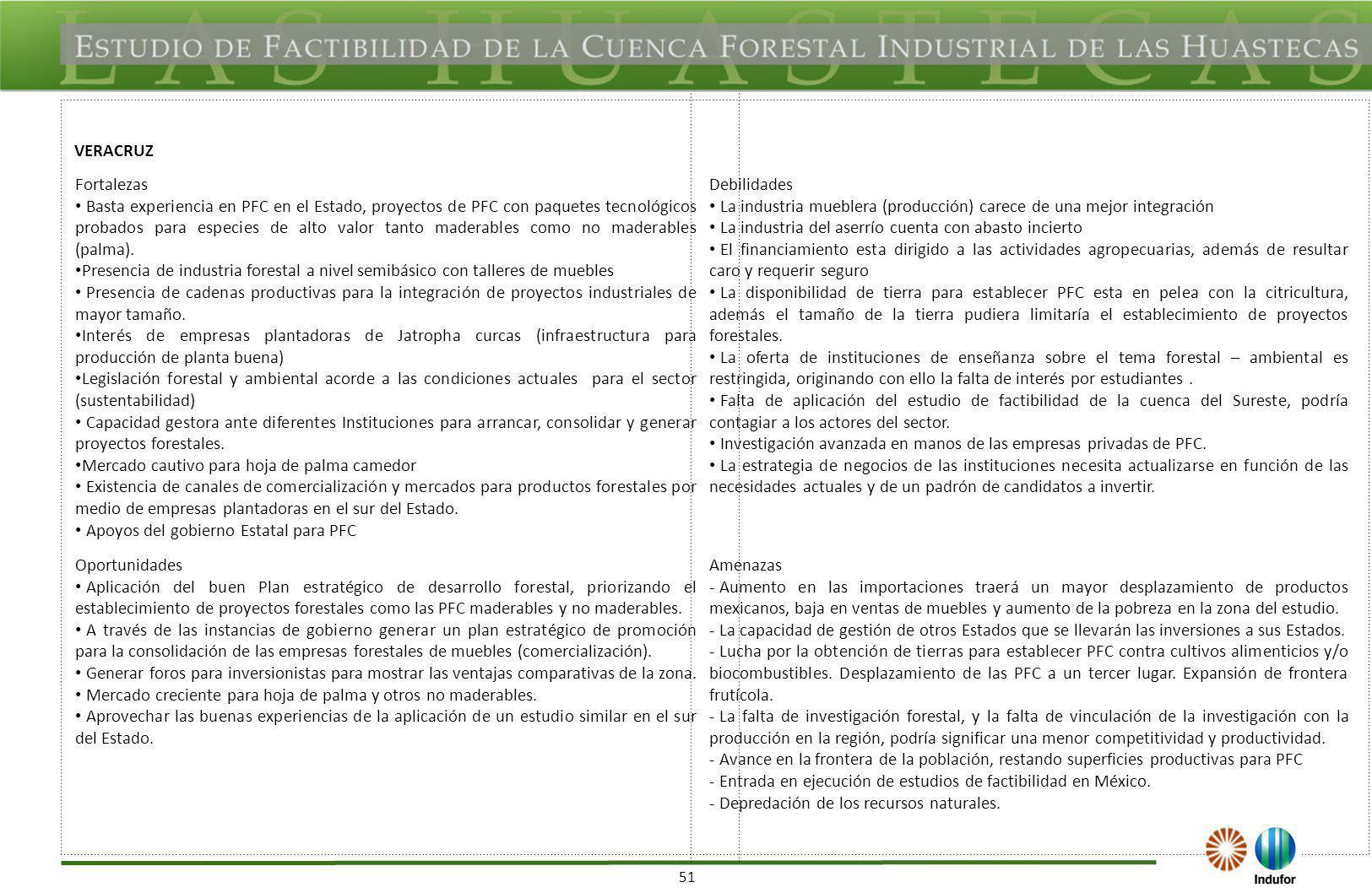 51 VERACRUZ Fortalezas Basta experiencia en PFC en el Estado, proyectos de PFC con paquetes tecnológicos probados para especies de alto valor tanto ma