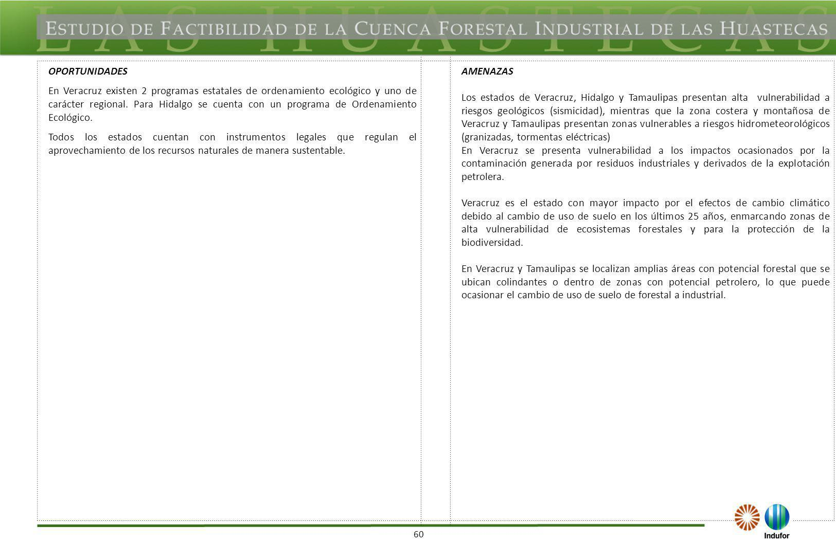 60 OPORTUNIDADES En Veracruz existen 2 programas estatales de ordenamiento ecológico y uno de carácter regional. Para Hidalgo se cuenta con un program
