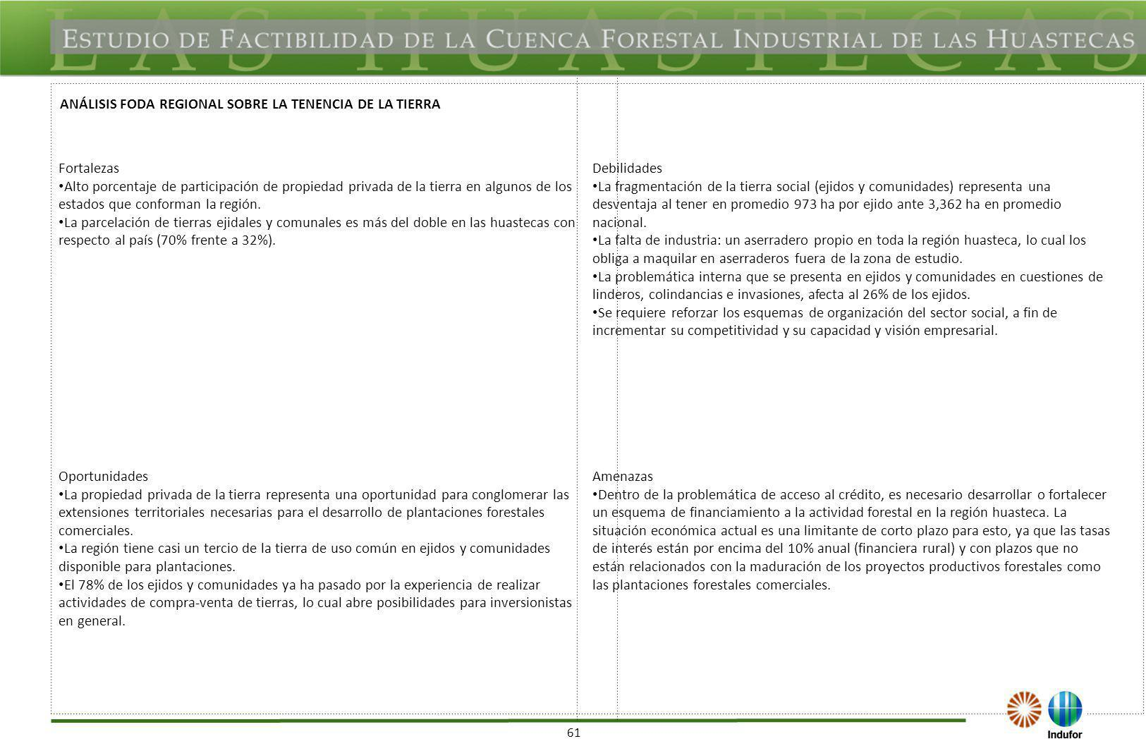 61 ANÁLISIS FODA REGIONAL SOBRE LA TENENCIA DE LA TIERRA Fortalezas Alto porcentaje de participación de propiedad privada de la tierra en algunos de l