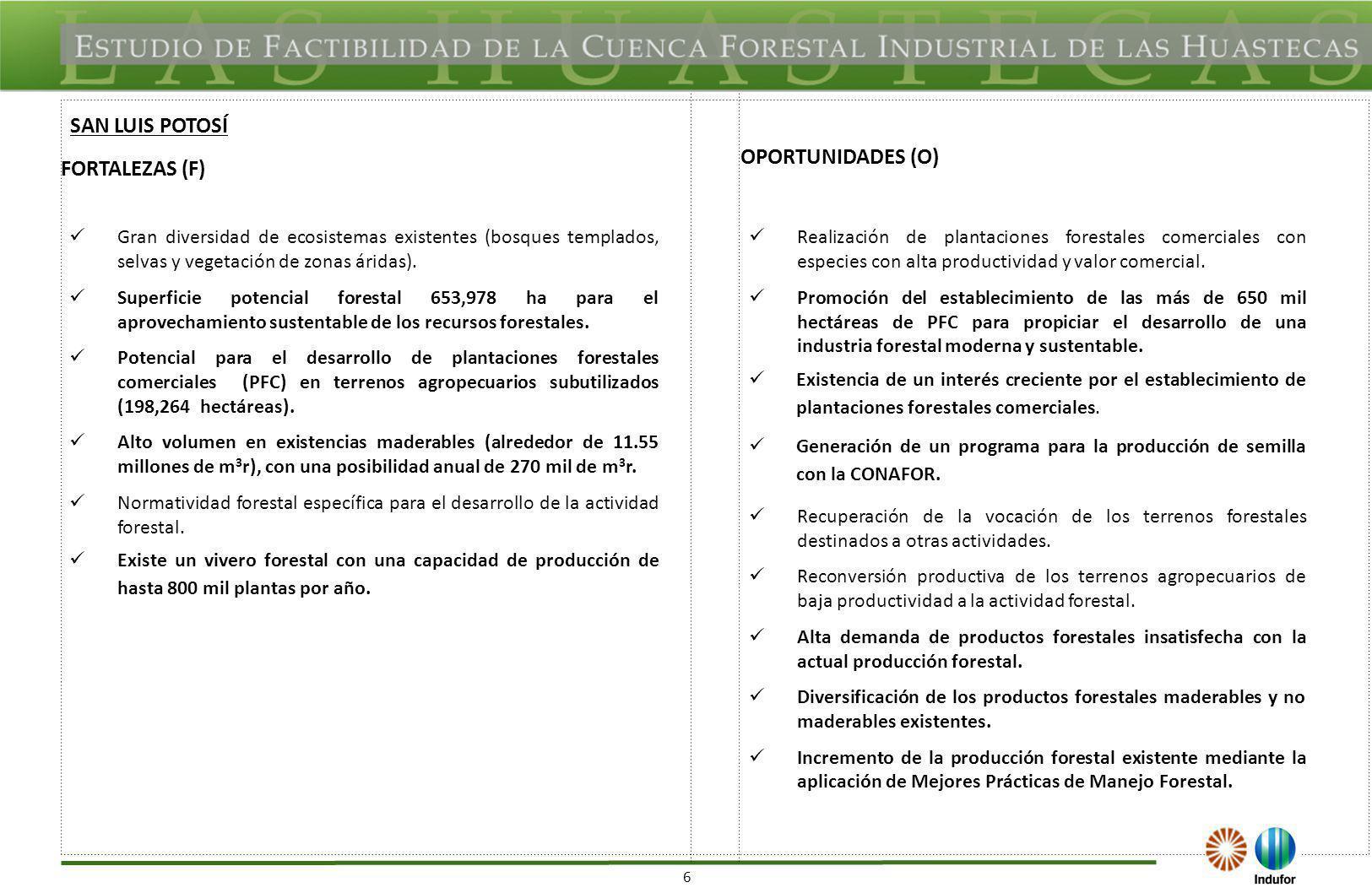 27 DEBILIDADES (D)AMENAZAS (A) Carencia de Ordenamientos Territoriales para el manejo sustentable de los recursos forestales.