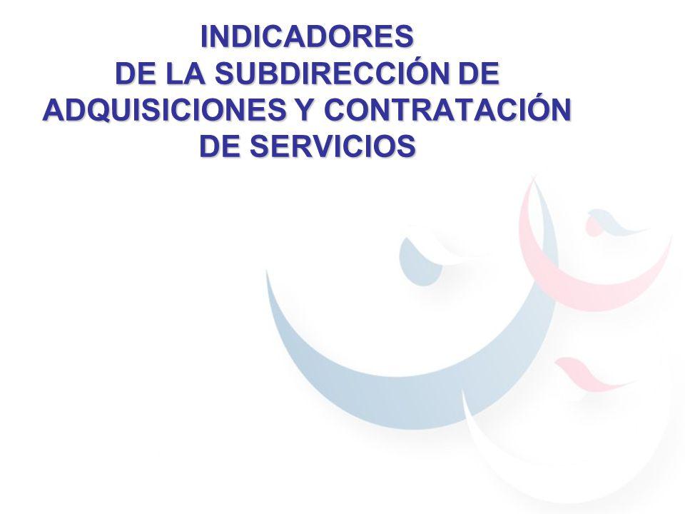 Subdirección de Adquisiciones y Contratación de Servicios Meta: 100% Porcentaje de Contratos Formalizados en Tiempo Núm formalizadosSujetos a formalizarPorcentaje 77100%