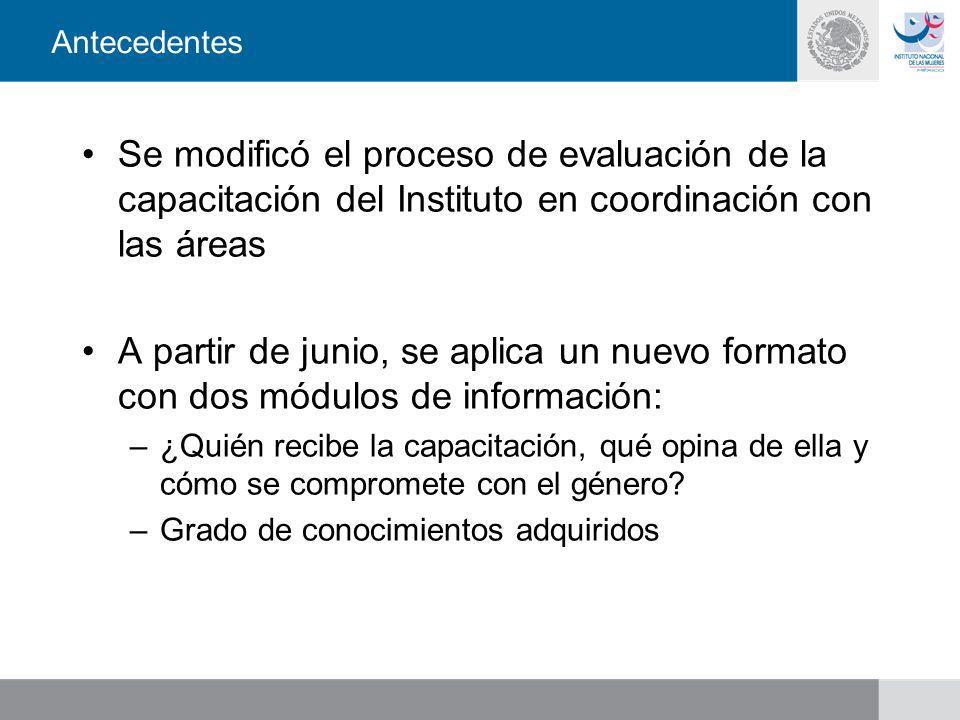 Se modificó el proceso de evaluación de la capacitación del Instituto en coordinación con las áreas A partir de junio, se aplica un nuevo formato con dos módulos de información: –¿Quién recibe la capacitación, qué opina de ella y cómo se compromete con el género.