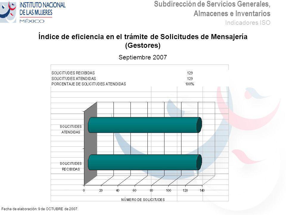 Fecha de elaboración: 9 de OCTUBRE de 2007. Subdirección de Servicios Generales, Almacenes e Inventarios Indicadores ISO Índice de eficiencia en el tr