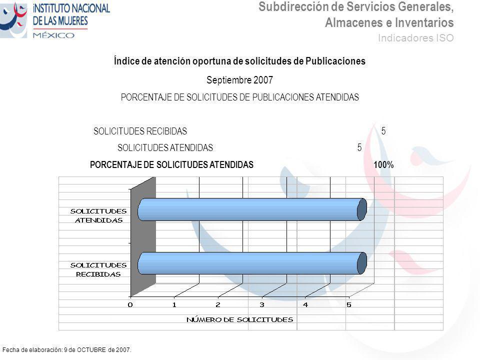 Fecha de elaboración: 9 de OCTUBRE de 2007. Subdirección de Servicios Generales, Almacenes e Inventarios Indicadores ISO Índice de atención oportuna d