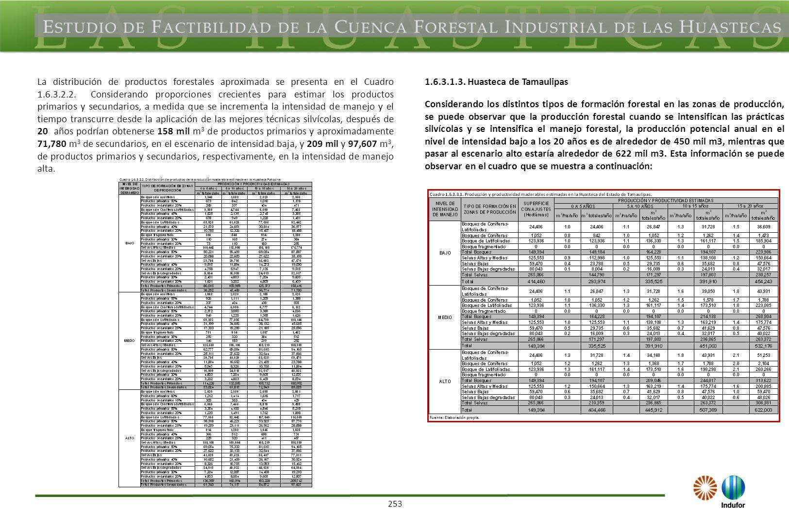 253 La distribución de productos forestales aproximada se presenta en el Cuadro 1.6.3.2.2. Considerando proporciones crecientes para estimar los produ