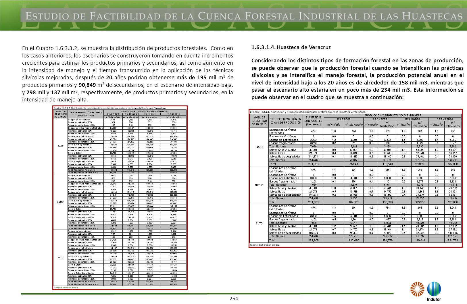 254 En el Cuadro 1.6.3.3.2, se muestra la distribución de productos forestales. Como en los casos anteriores, los escenarios se construyeron tomando e