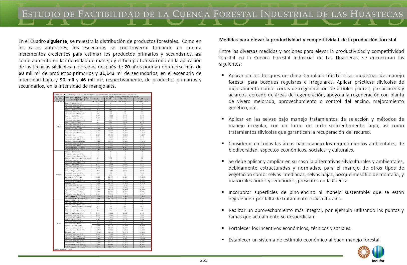 255 En el Cuadro siguiente, se muestra la distribución de productos forestales. Como en los casos anteriores, los escenarios se construyeron tomando e