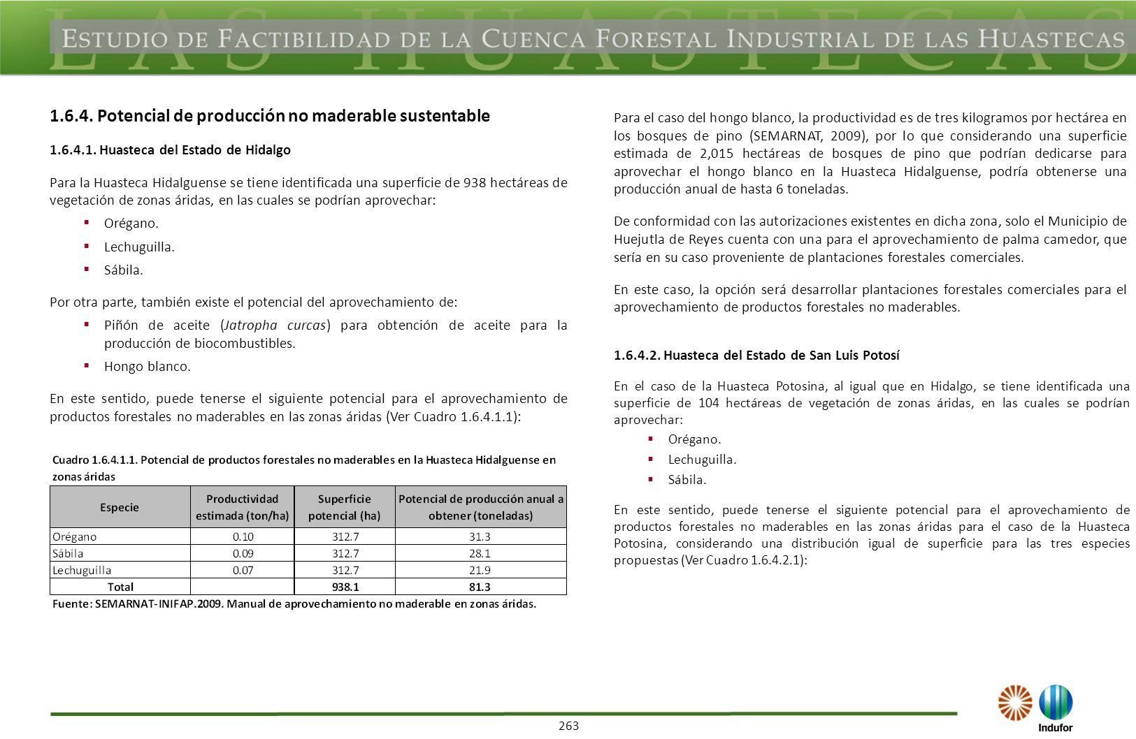 263 1.6.4. Potencial de producción no maderable sustentable 1.6.4.1. Huasteca del Estado de Hidalgo Para la Huasteca Hidalguense se tiene identificada