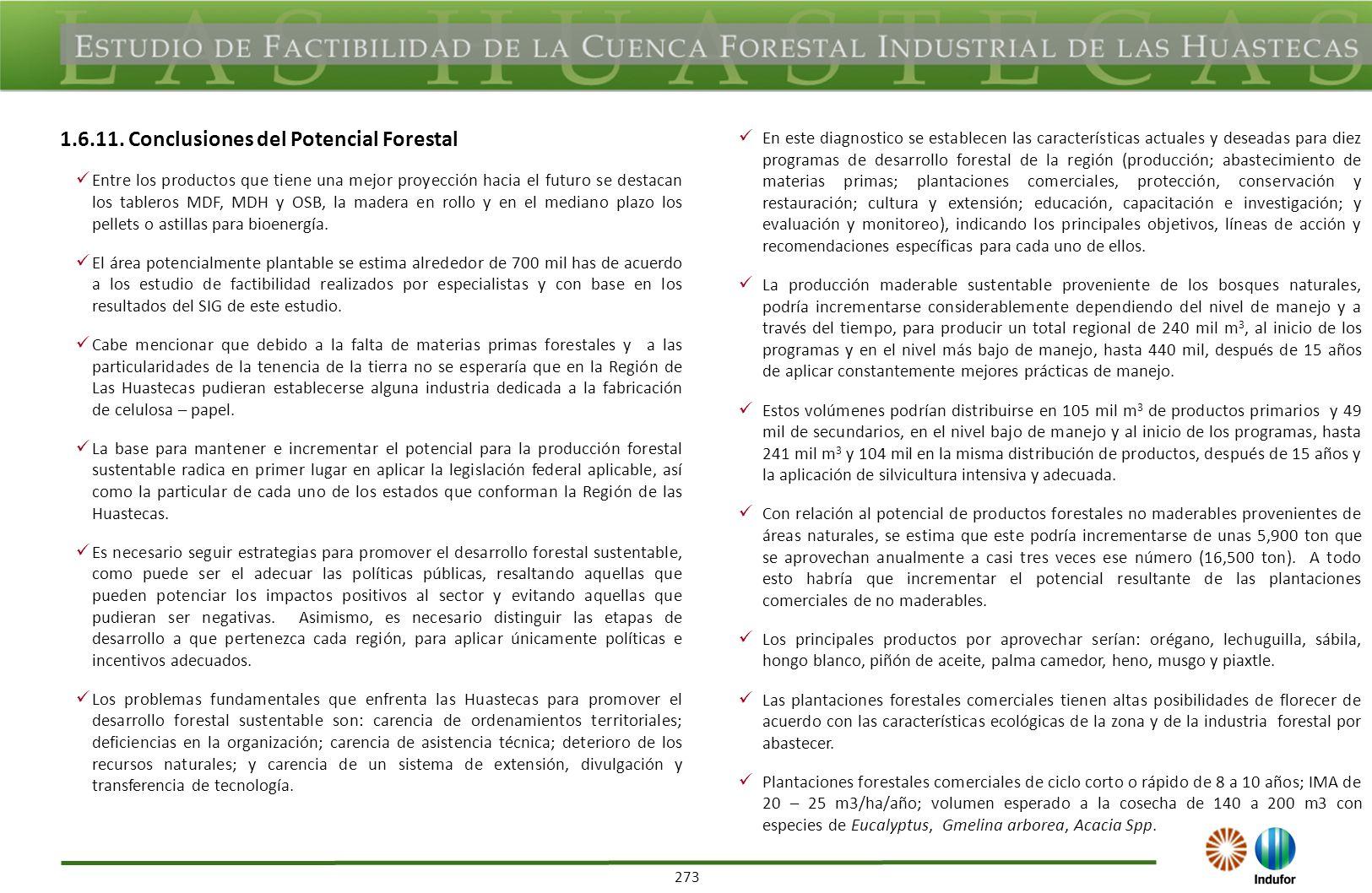 273 1.6.11. Conclusiones del Potencial Forestal Entre los productos que tiene una mejor proyección hacia el futuro se destacan los tableros MDF, MDH y