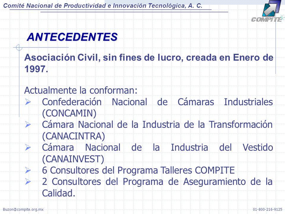 Actualmente la conforman: Confederación Nacional de Cámaras Industriales (CONCAMIN) Cámara Nacional de la Industria de la Transformación (CANACINTRA)