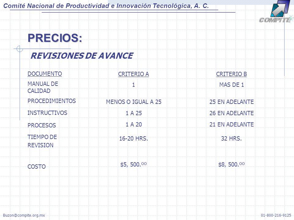 Comité Nacional de Productividad e Innovación Tecnológica, A. C.PRECIOS: 01-800-216-9125Buzon@compite.org.mx REVISIONES DE AVANCE DOCUMENTO MANUAL DE