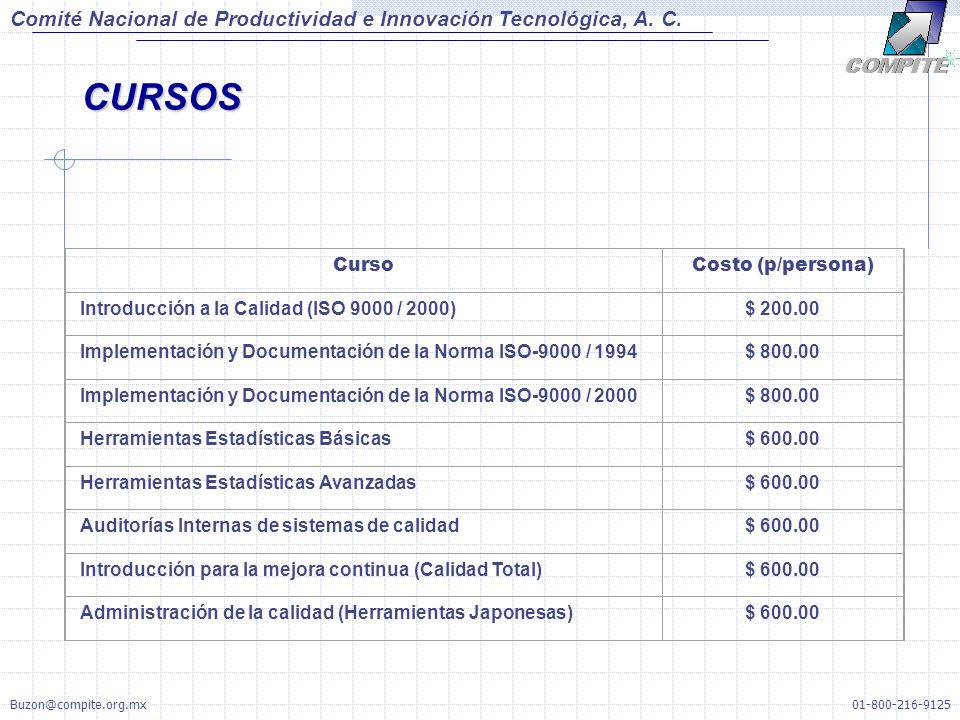 CursoCosto (p/persona) Introducción a la Calidad (ISO 9000 / 2000)$ 200.00 Implementación y Documentación de la Norma ISO-9000 / 1994$ 800.00 Implemen
