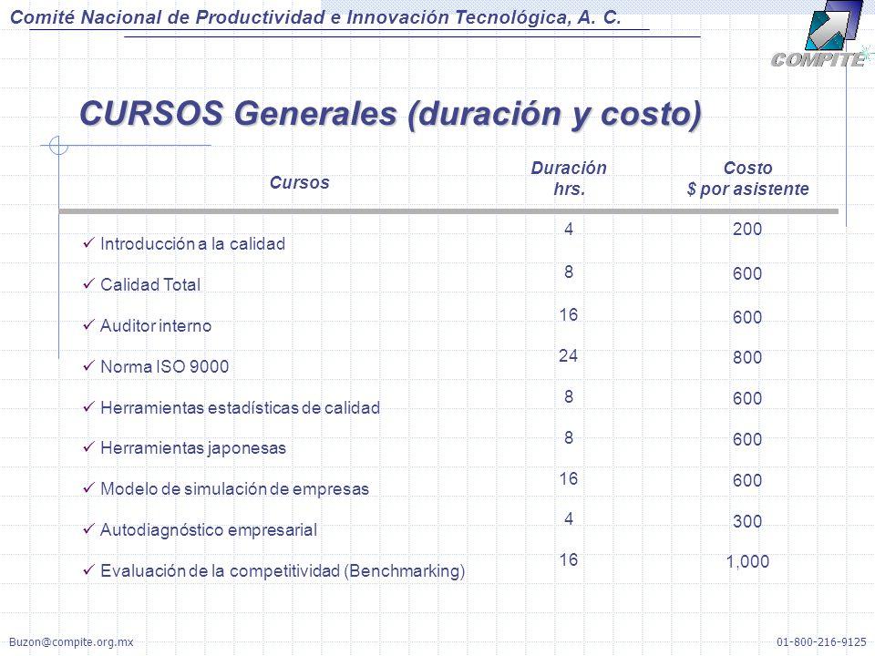 Duración hrs. 4 8 16 24 8 16 4 16 Cursos Introducción a la calidad Calidad Total Auditor interno Norma ISO 9000 Herramientas estadísticas de calidad H
