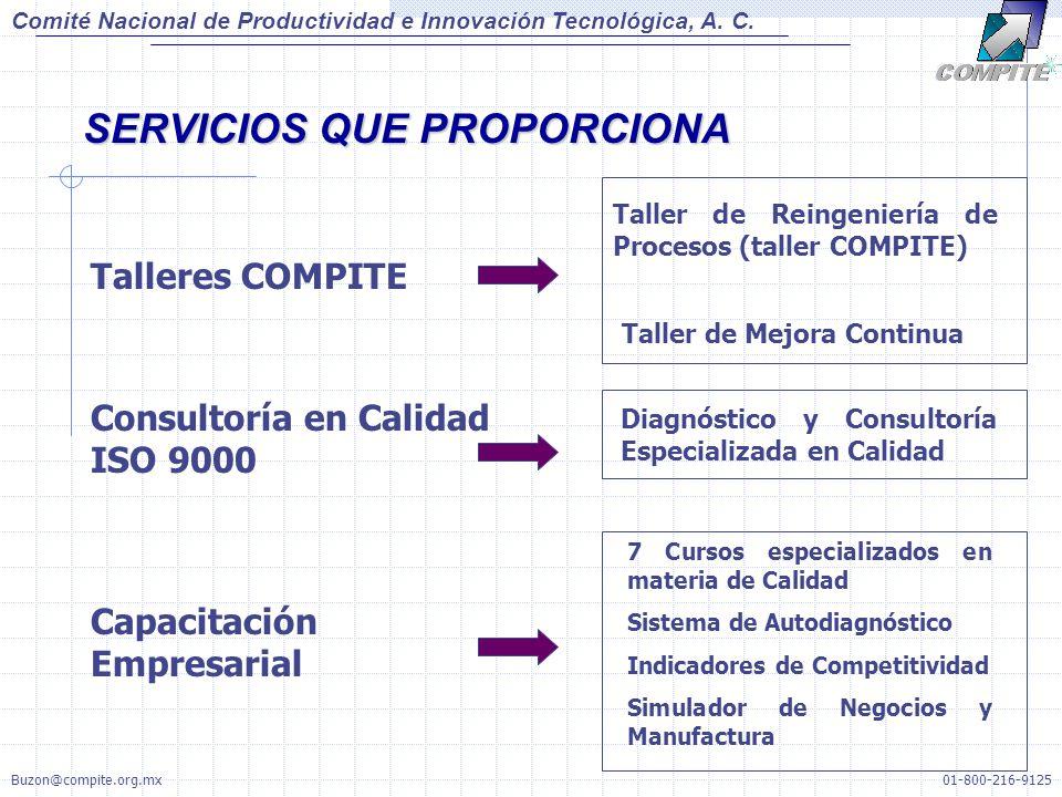 SERVICIOS QUE PROPORCIONA Talleres COMPITE Consultoría en Calidad ISO 9000 Capacitación Empresarial 7 Cursos especializados en materia de Calidad Sist