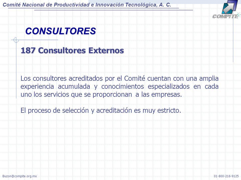 187 Consultores Externos Los consultores acreditados por el Comité cuentan con una amplia experiencia acumulada y conocimientos especializados en cada uno los servicios que se proporcionan a las empresas.