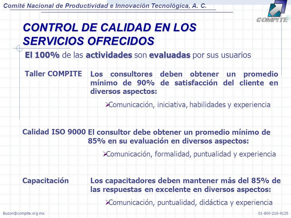 El 100%actividadesevaluadas El 100% de las actividades son evaluadas por sus usuarios CONTROL DE CALIDAD EN LOS SERVICIOS OFRECIDOS Los capacitadores