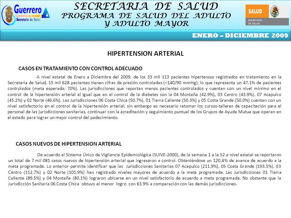 SECRETARIA DE SALUD PROGRAMA DE SALUD DEL ADULTO Y ADULTO MAYOR SECRETARIA DE SALUD PROGRAMA DE SALUD DEL ADULTO Y ADULTO MAYOR ENERO – DICIEMBRE 2009 HIPERTENSION ARTERIAL CASOS NUEVOS DE HIPERTENSION ARTERIAL De acuerdo al Sistema Único de Vigilancia Epidemiológica (SUIVE-2000), de la semana 1 a la 52 a nivel estatal se reportaron un total de 7 mil 081 casos nuevos de hipertensión arterial que ingresaron a control.