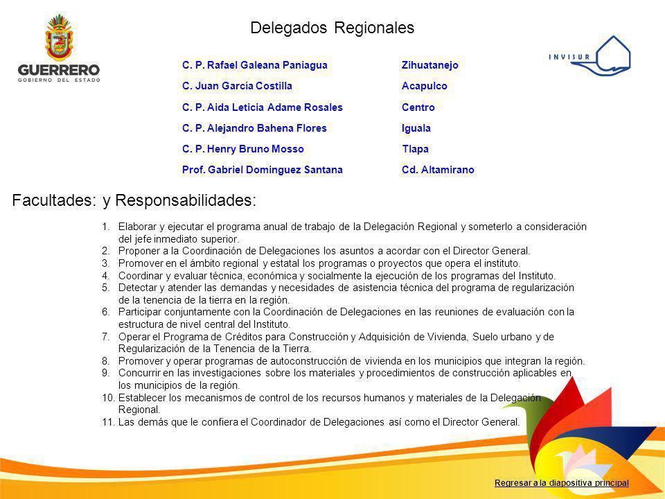 Regresar a la diapositiva principal Delegados Regionales Facultades: y Responsabilidades: 1.Elaborar y ejecutar el programa anual de trabajo de la Del