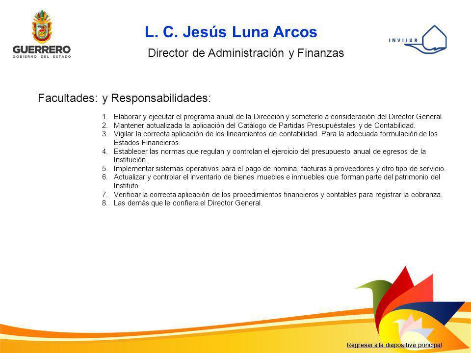 L. C. Jesús Luna Arcos Director de Administración y Finanzas Facultades: y Responsabilidades: 1.Elaborar y ejecutar el programa anual de la Dirección