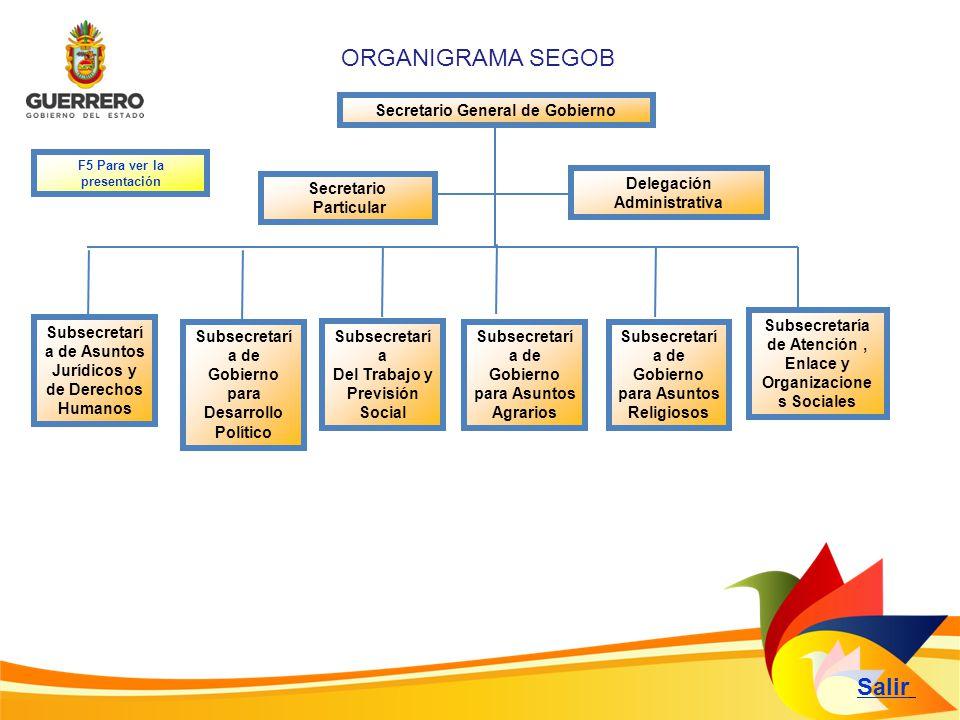 Secretario General de Gobierno Secretario Particular Salir Subsecretaría de Atención, Enlace y Organizacione s Sociales F5 Para ver la presentación OR