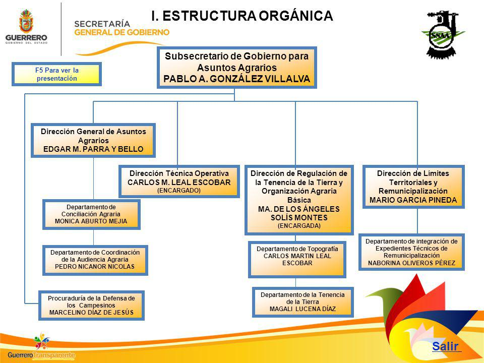 Subsecretario de Gobierno para Asuntos Agrarios PABLO A. GONZÁLEZ VILLALVA Dirección General de Asuntos Agrarios EDGAR M. PARRA Y BELLO Salir I. ESTRU