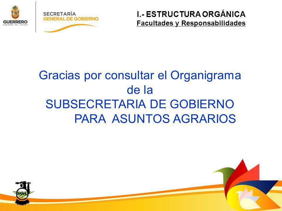Gracias por consultar el Organigrama de la SUBSECRETARIA DE GOBIERNO PARA ASUNTOS AGRARIOS I.- ESTRUCTURA ORGÁNICA Facultades y Responsabilidades