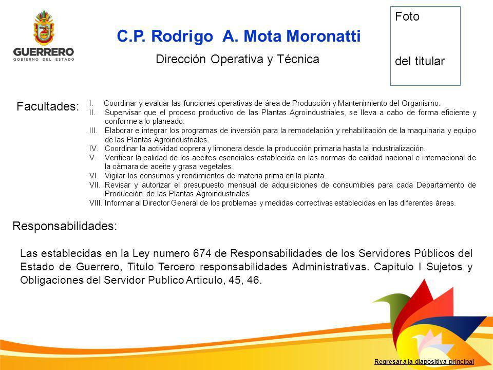 C.P.Rodrigo A.