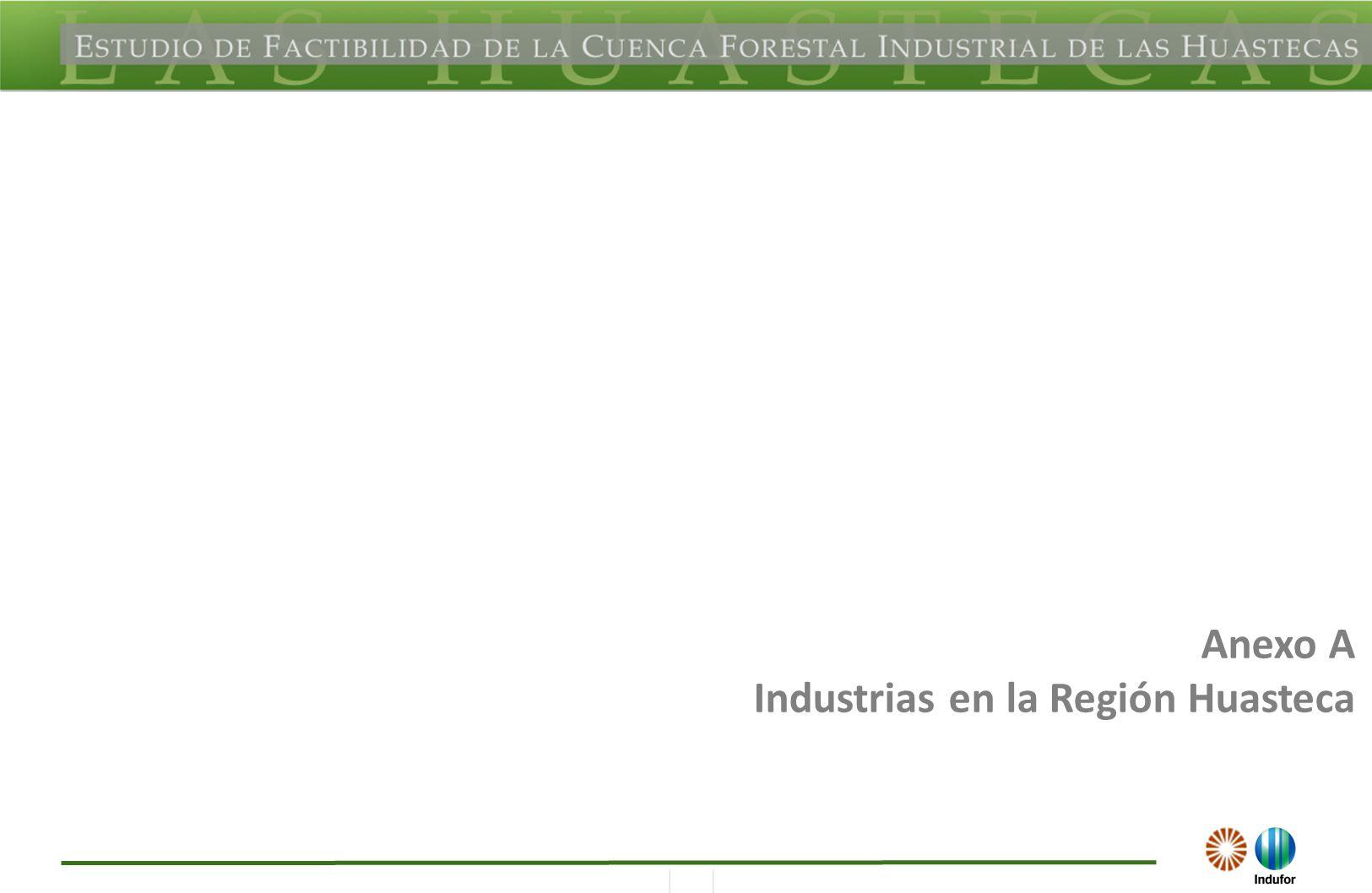 0 Anexo A Industrias en la Región Huasteca