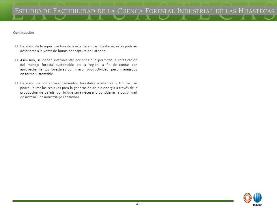 430 Continuación Derivado de la superficie forestal existente en Las Huastecas, éstas podrían destinarse a la venta de bonos por captura de Carbono.